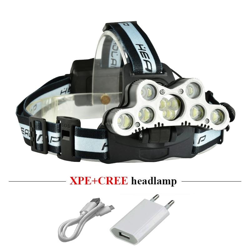 9 LED headlight super bright headlamp CREE XML T6 usb rechargeable head lamp 18650 battery headtorch high power led head light sitemap 9 xml