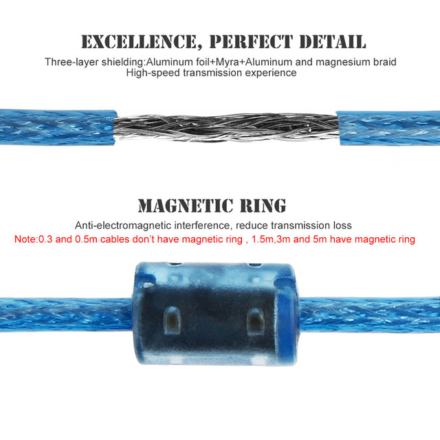 High Speed USB 2.0 Data Cable 0.3m 0.5m 1.5m Male To Male USB2.0  Type A Extension Cord For Car MP3 Cameras Hard Disk Cabo