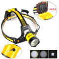 B16 BORUit Camping Led Headlight Outdoor Fishing Linterna Torch Adjustable Headband Light Power by 4* AA Battery