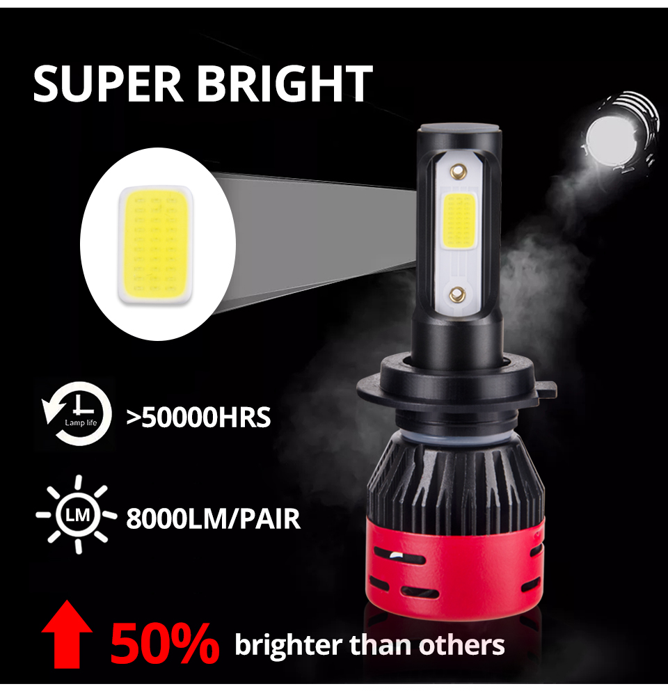 Foxcnsun H4 LED H7 H11 H8 HB4 H1 H3 HB3 H9 9005 9006 Auto mini Car Headlight Bulbs 72W 8000LM Car Styling 6500K led automotivo (2)
