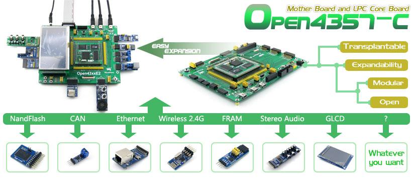 LPC4357FET256 / LPC4357JET256 development board