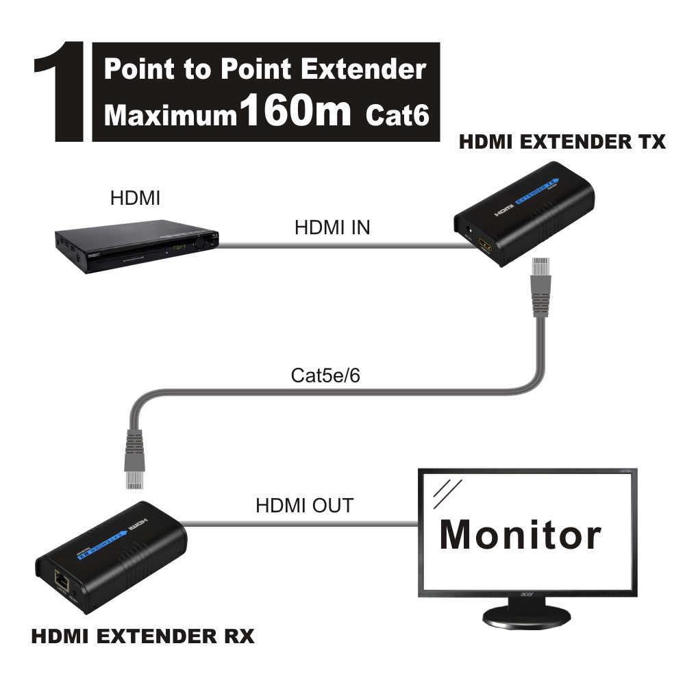 MiraBox Divisor de HDMI Extender Over IP/TCP UTP/STP CAT5e/6 Rj45 LAN Rede de Apoio 1080 p 120 m Transmissor e Receptor de HDMI
