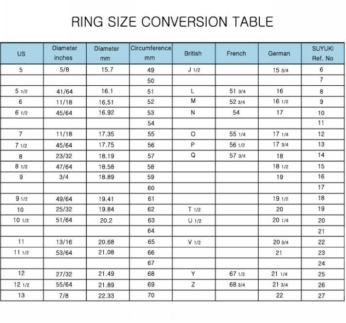 Size L  Mm Ring Conversion To Italian