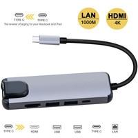 Multi Port USB Type C Hub 5in1 Aluminium Alloy USB 3.1 Type C to 2 USB 3.0 Ports USB C HDMI Adapter For Notebook Pro Laptop