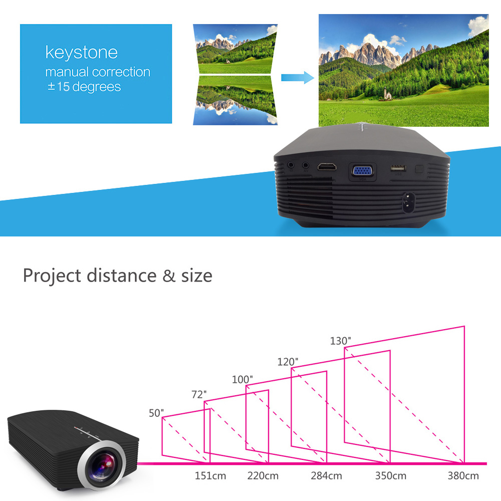 AAO YG500 Upgrade YG510 Mini Projector 1080P 1800Lumen Portable LCD ...