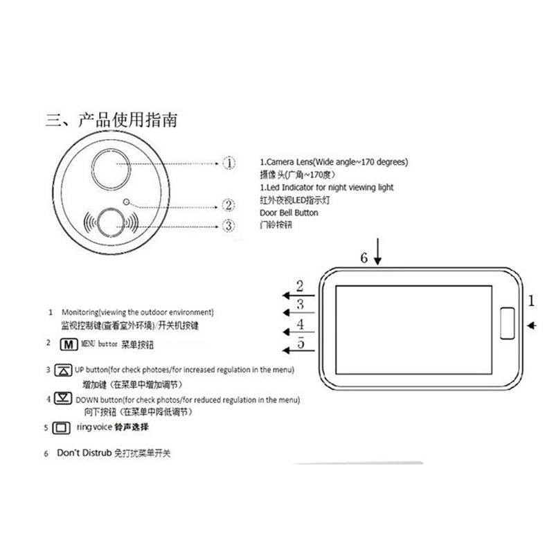 Купить с кэшбэком OWGYML 4.3 inch Color Screen Door Peephole Camera Video Doorbell With LED Lights Video Door Viewer Outdoor Security Mini Camera