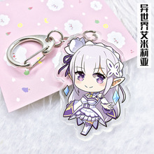 Anime Keychain Anime Re:Zero Kara Hajimeru Isekai Seikatsu Rezero Rem Ram cameltoe Doubleside Print Keychain Keyrings все цены