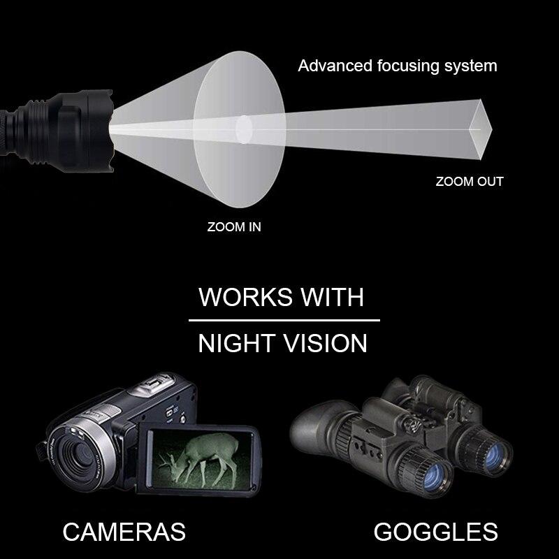 noturna infravermelho arma de radiação lanterna + 18650 carregador usb