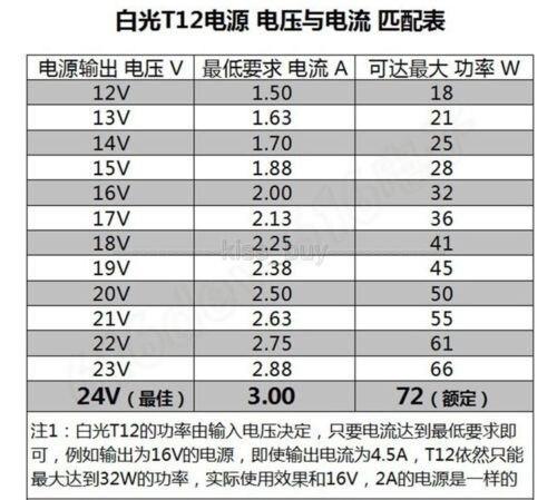 Digital Soldering Iron Station Temperature Controller Kits For Hakko