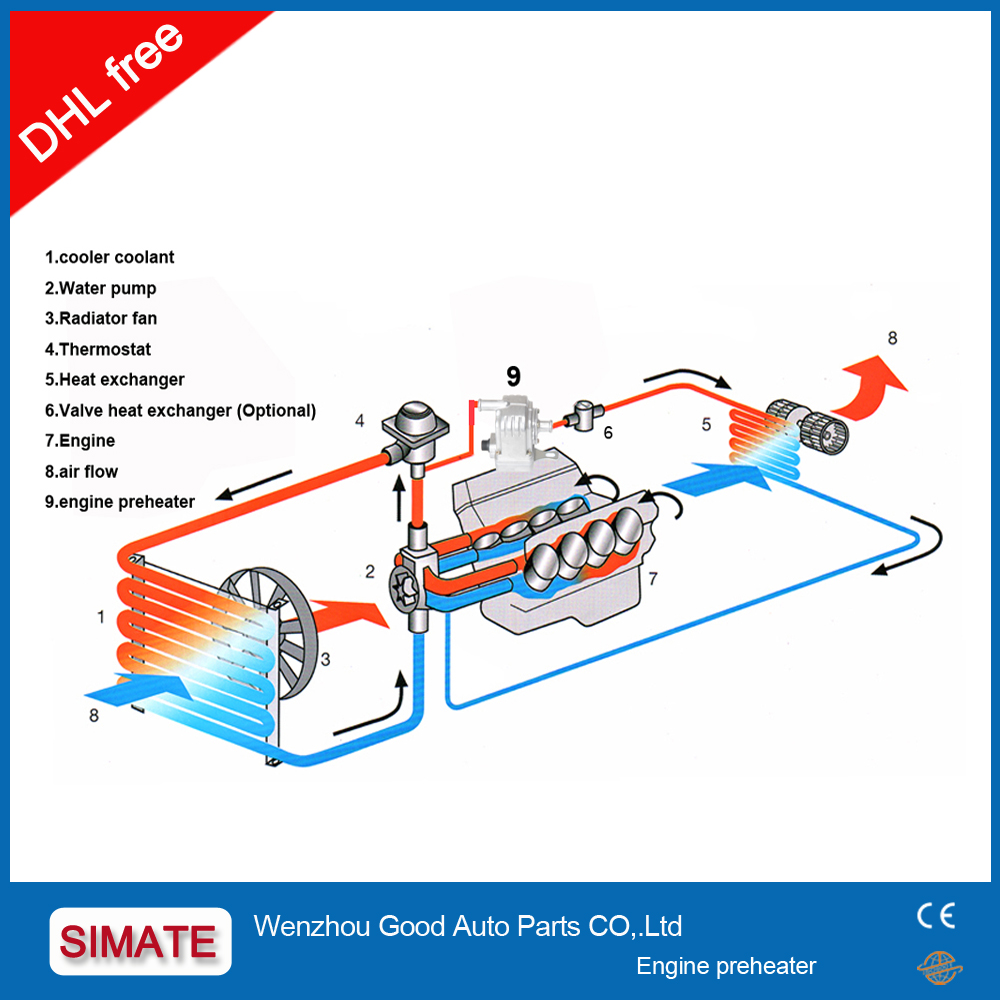 medium resolution of selling car engine coolant heater engine preheater 230v 1500w thermostat 65 degrees in heating fans from automobiles motorcycles on aliexpress com
