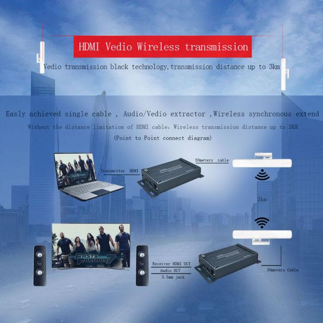Поддержка HD HDMI Беспроводной передатчик и приемник беспроводной HDMI extender full HD 1080 P HDMI беспроводные адаптеры для ТВ