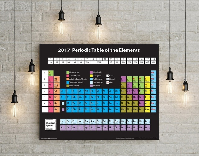 Modern Periodic Table Of The Elements Art Silk Fabric Poster Wall ...