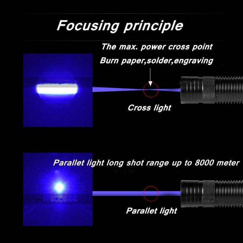 009 laser 3