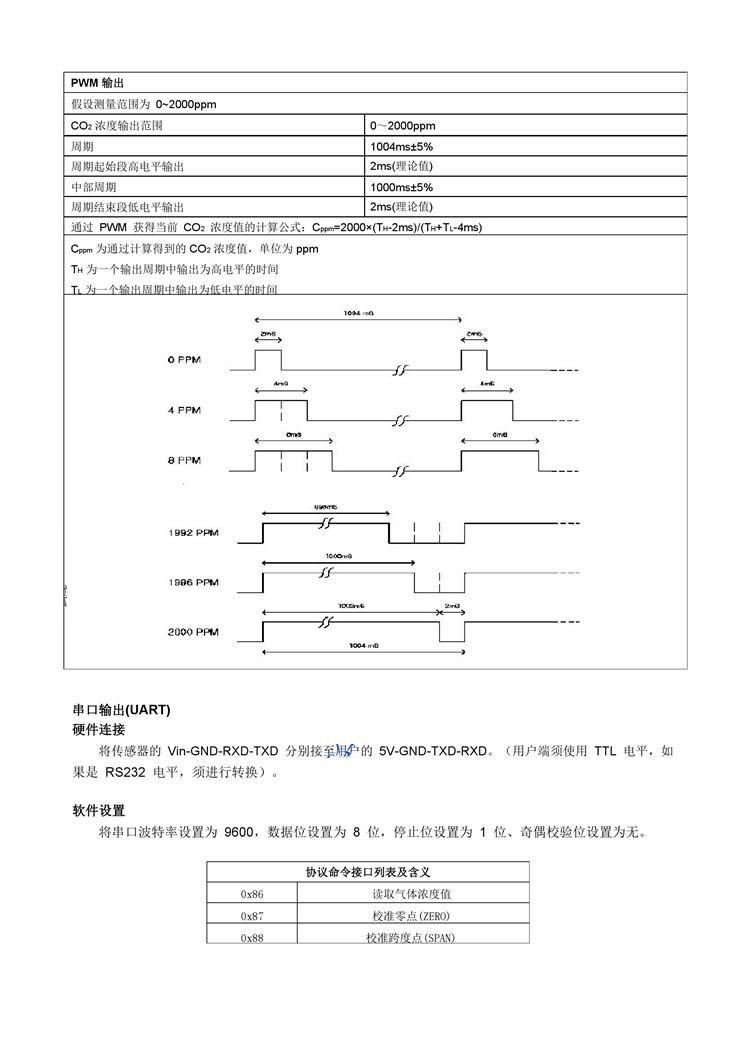 Frete grátis 1 pcs MH-Z19 MH-Z19B CO2