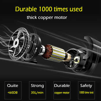 Car Air Compressor Pump Digital Tire Inflator Pump DC 12V 120W 150 PSI Car Air Pump with Cigarette Lighter Plug compresor de air