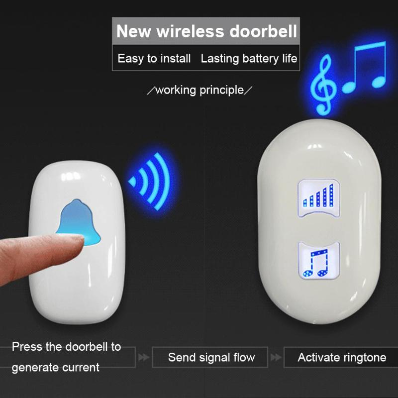 433mhz 38 Songs Led Touch Button Smart Home Welcome Doorbell Alarm Us Plug Doorbell