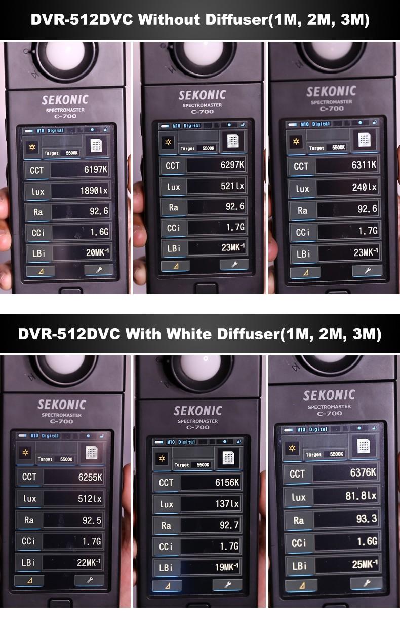 512DVC Lumens