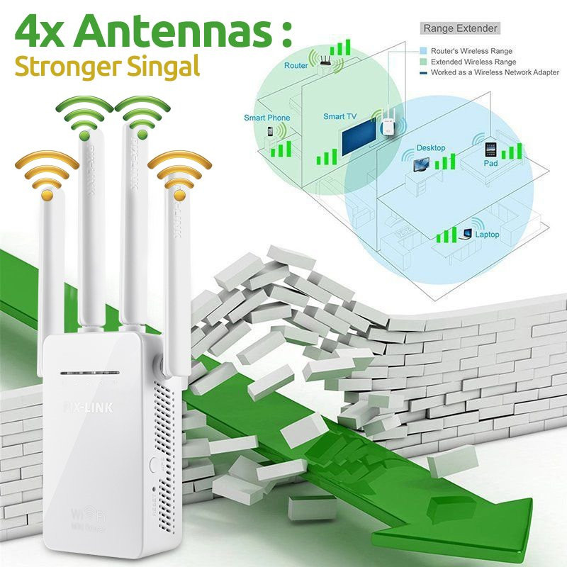 Image 3 - Wifi Repeater Signal Amplifier Wireless 4G Router Dual Band Wi fi Range Extender Booster Network Wi Fi 4 Antenna Wireless Router-in Wireless Routers from Computer & Office