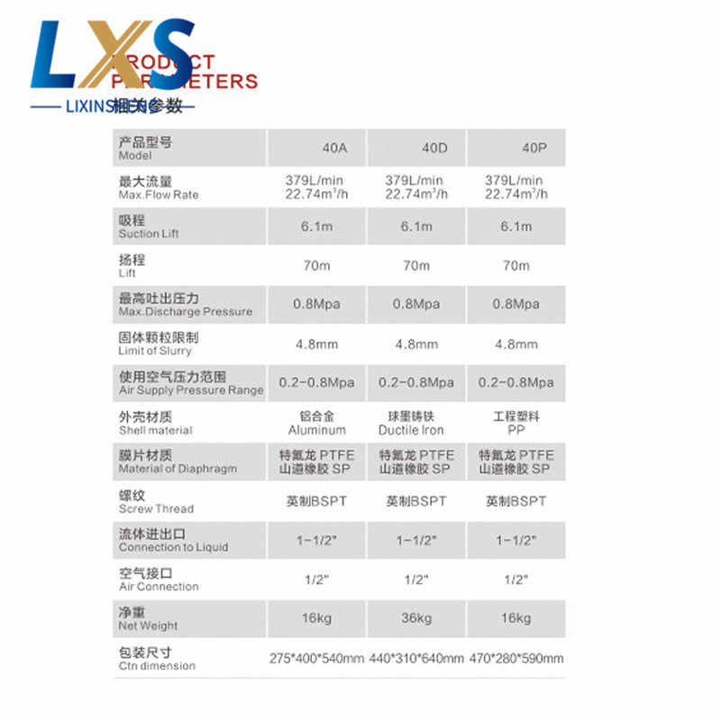 Высокое давление с воздушным управлением двойной пневматический мембранный чернильный насос BML-40D