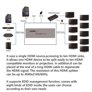Image 4 - 4K 3D HDR HDMI Splitter 1x10 HDMI2.0V Adapter EDID RS232 CEC splitter 1 to 10 Female Connectors for HDTV Display Free Shipping