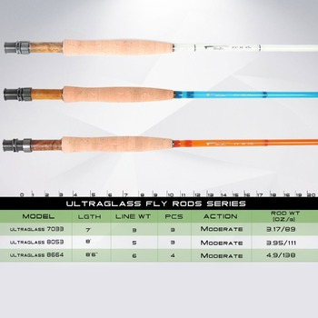 7/8/8 6FT 3/5/6wt Transparent Fiberglass Fly Fishing Rod With