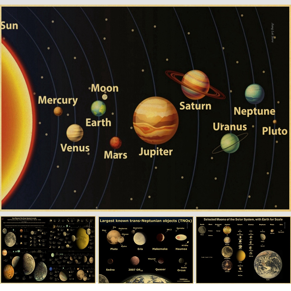 Nine planets in the solar system Galaxy constellation Vintage Paper Poster Wall Painting Home Decoration 42X30 CM 30X21 CM image