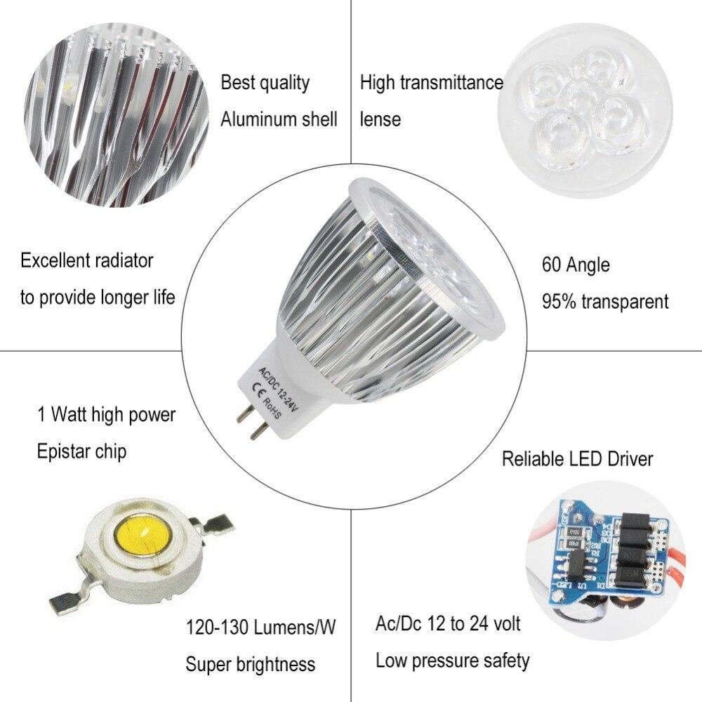 Lâmpadas Led e Tubos de energia da lâmpada de Tolerância de Potência : 3%