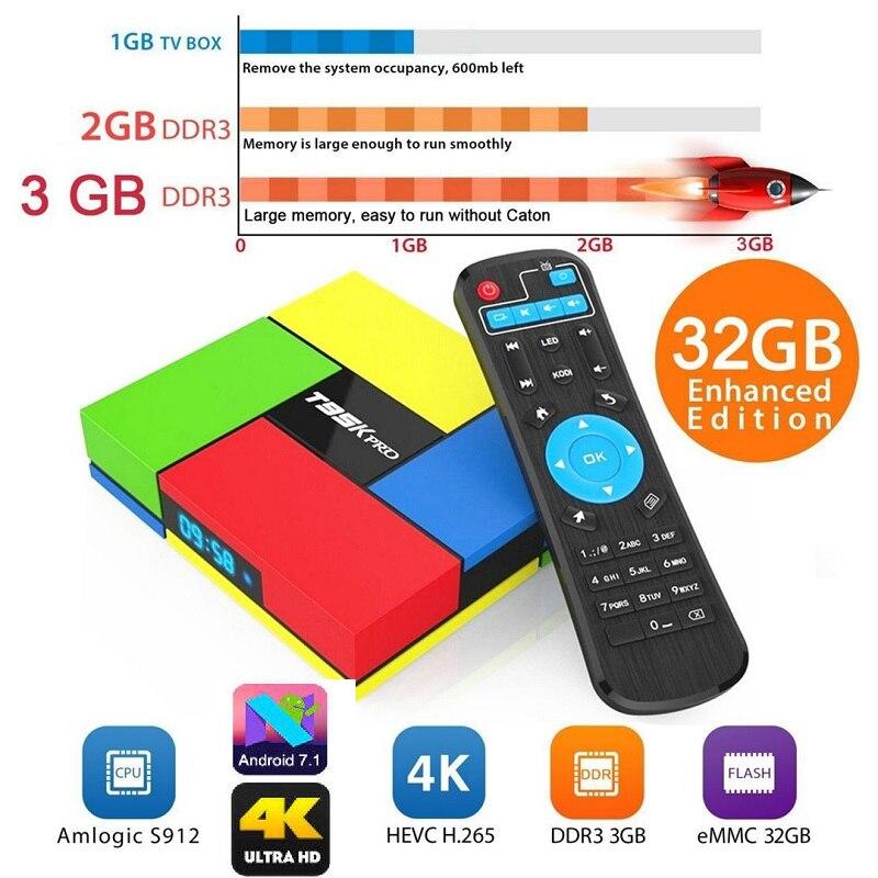 T95K PRO 2G 16G/3G 32G amlogic s912 3 gb Android 7.1 TV box 8 Core Dual Band WIFI Bluetooth 4.0 vs h96 pro 4 K H.265 VP9 HDR 3D