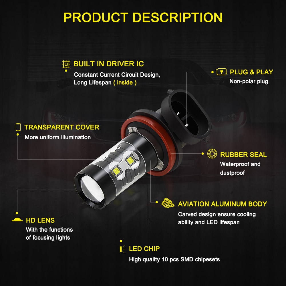 2Pcs PSX24W LED Auto Nebel Lampe für Renault Reno Logan 2 Laguna Duster Trafic Megane Captur H11 H8 Led birne H16 Fahren Licht DRL