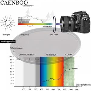 Image 4 - Camera Filter Optical Glass ND1000 Neutral Density 67mm 72mm 77mm 82mm For Canon EOS Nikon Sony SLR Digital Camera Lens Filtro