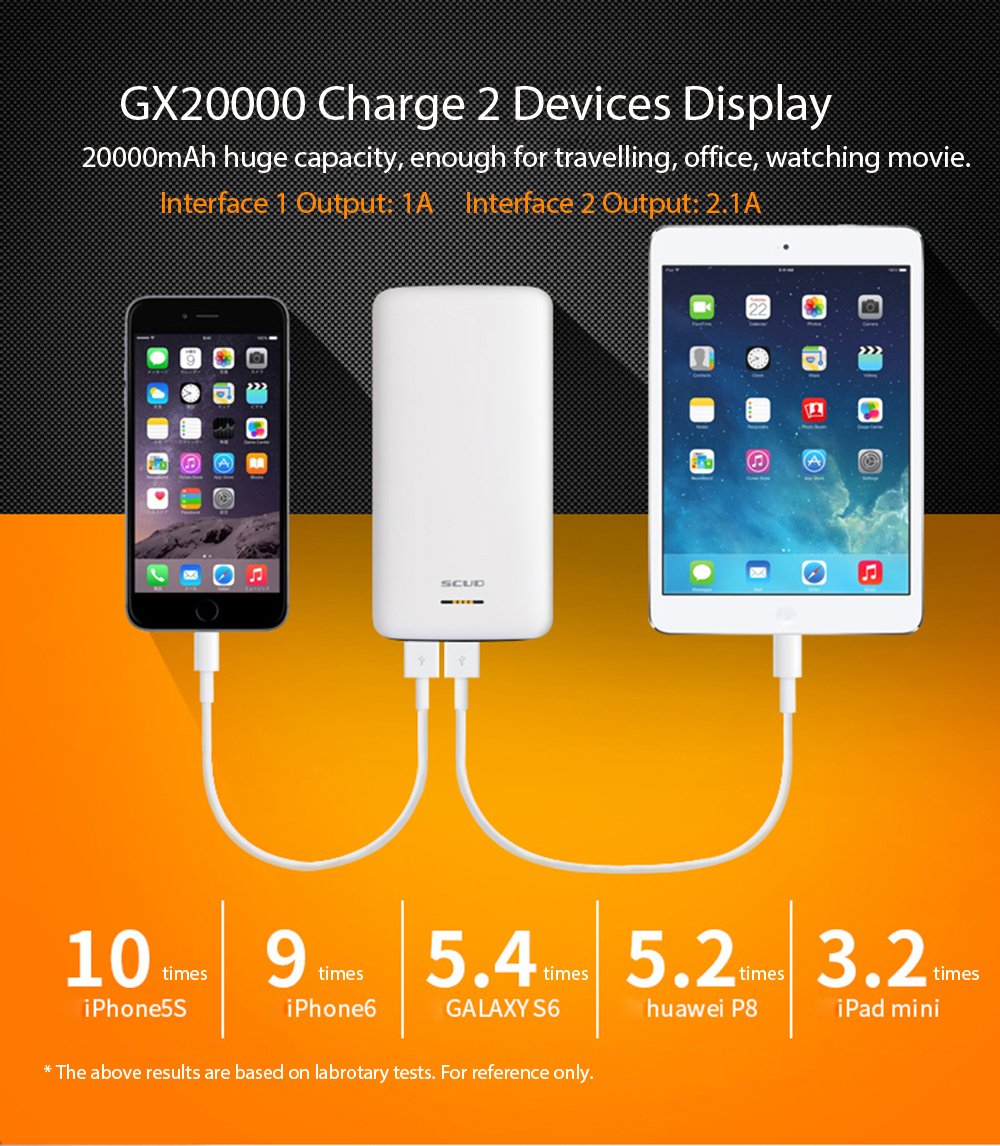 Original-Scud-20000mAh-Dual-USB-Power-Bank-External-Battery-Charger-Backup-For-iPhone-6s-7-Plus-Xiaomi-Phone-Tablet-Powerbank- (7)