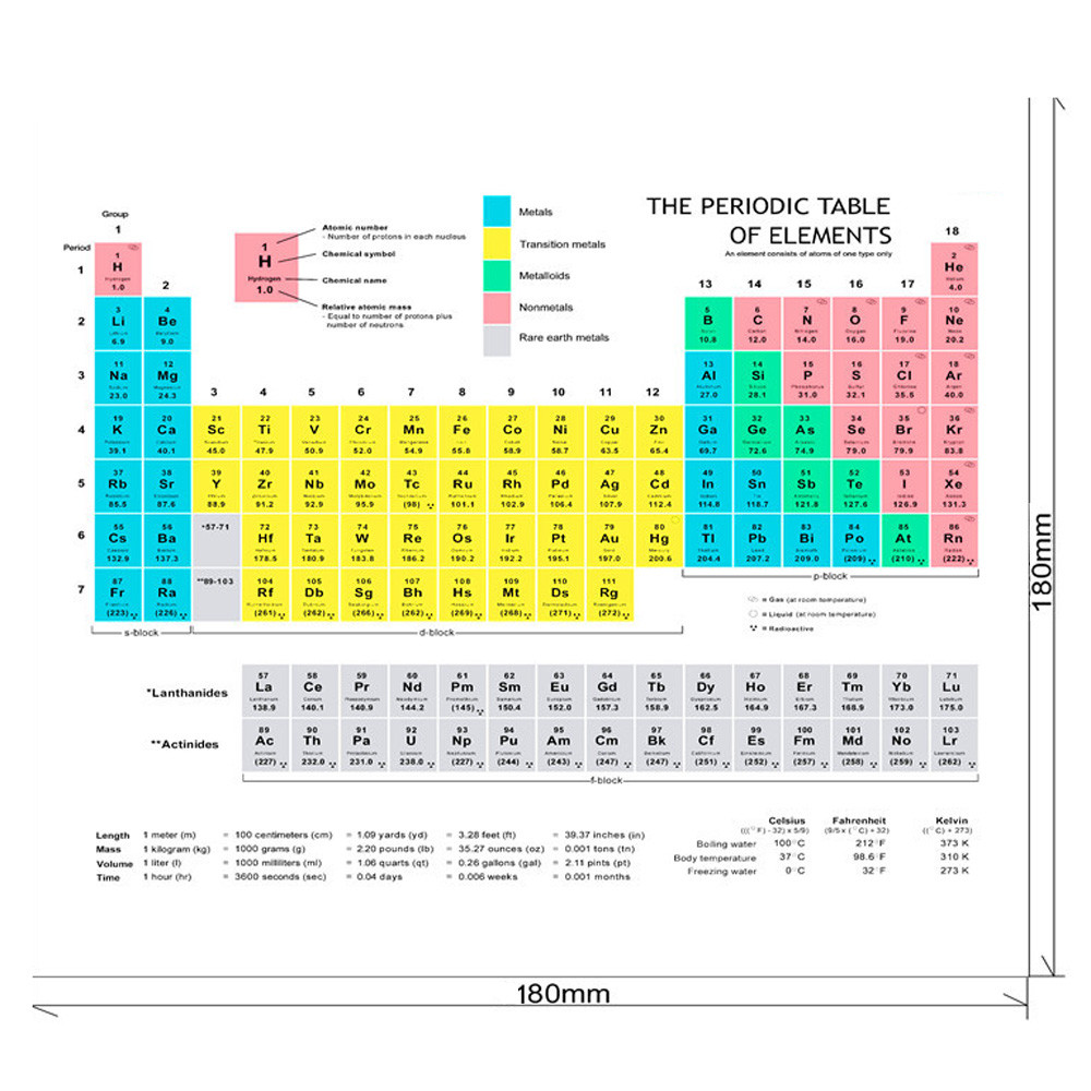 7070 inch tabel periodik unsur kimia tirai mandi dengan kait 7070 inch tabel periodik unsur kimia tirai mandi dengan kait dropshipping sep20 di shower tirai dari rumah taman aliexpress alibaba group urtaz Images