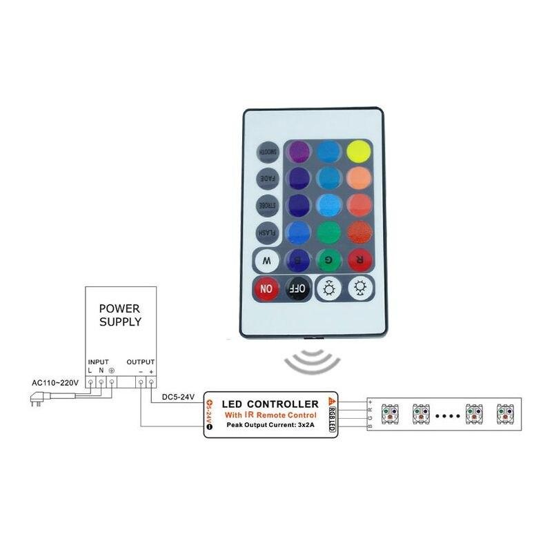DHL Gratis verzending Wifi LED Controller voor smart Telefoon met RF Touchscreen Afstandsbediening voor RGB LED Strips - 6