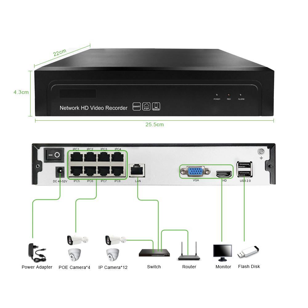 8ch POE 5MP NVR H.265 NVR Network Video Recorder Up to 16ch 1 HDD 24/7 Recording IP Camera Onvif 2.6 P2P System G.Ccraftsman