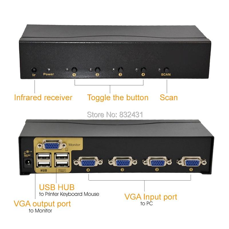 4 Port Smart USB KVM Switch 5
