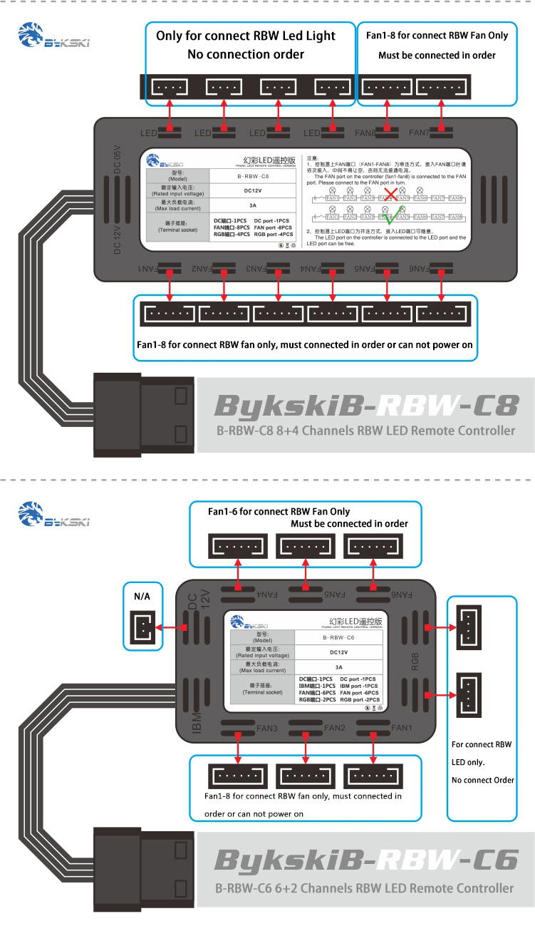 Bykski B Rbw C6 6 2 Channels Led Remote Controller In Fans Connect 3 3pin To 1 Fan Channel Cooling From Computer Office On Alibaba Group