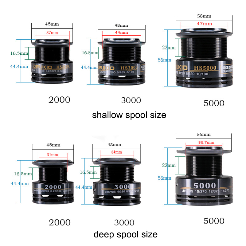 Image 2 - YUYU quality Metal Fishing reel spinning metal shallow spool 2000 3000 5000 6+1BB 7.1:1 spinning reel for carp fishing-in Fishing Reels from Sports & Entertainment
