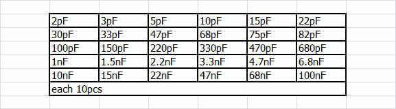 300 יח'\חבילה קרמיקה קבלים סט חבילה 2PF-0.1UF 30 ערכים * 10 pcs רכיבים אלקטרוניים חבילת קבלים מגוון קיט דגימות Diy