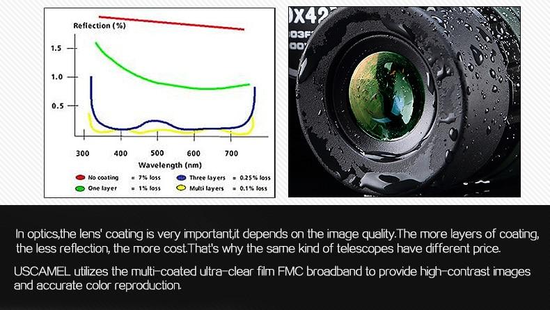 UW035 binoculars desc (9)