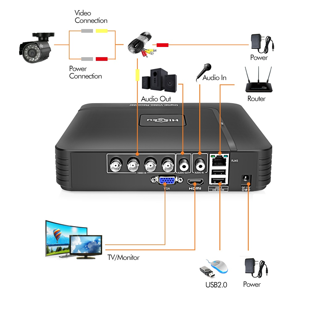 Hiseeu 4CH DVR CCTV Surveillance Kit System With IR Night Vision For Outdoor Security