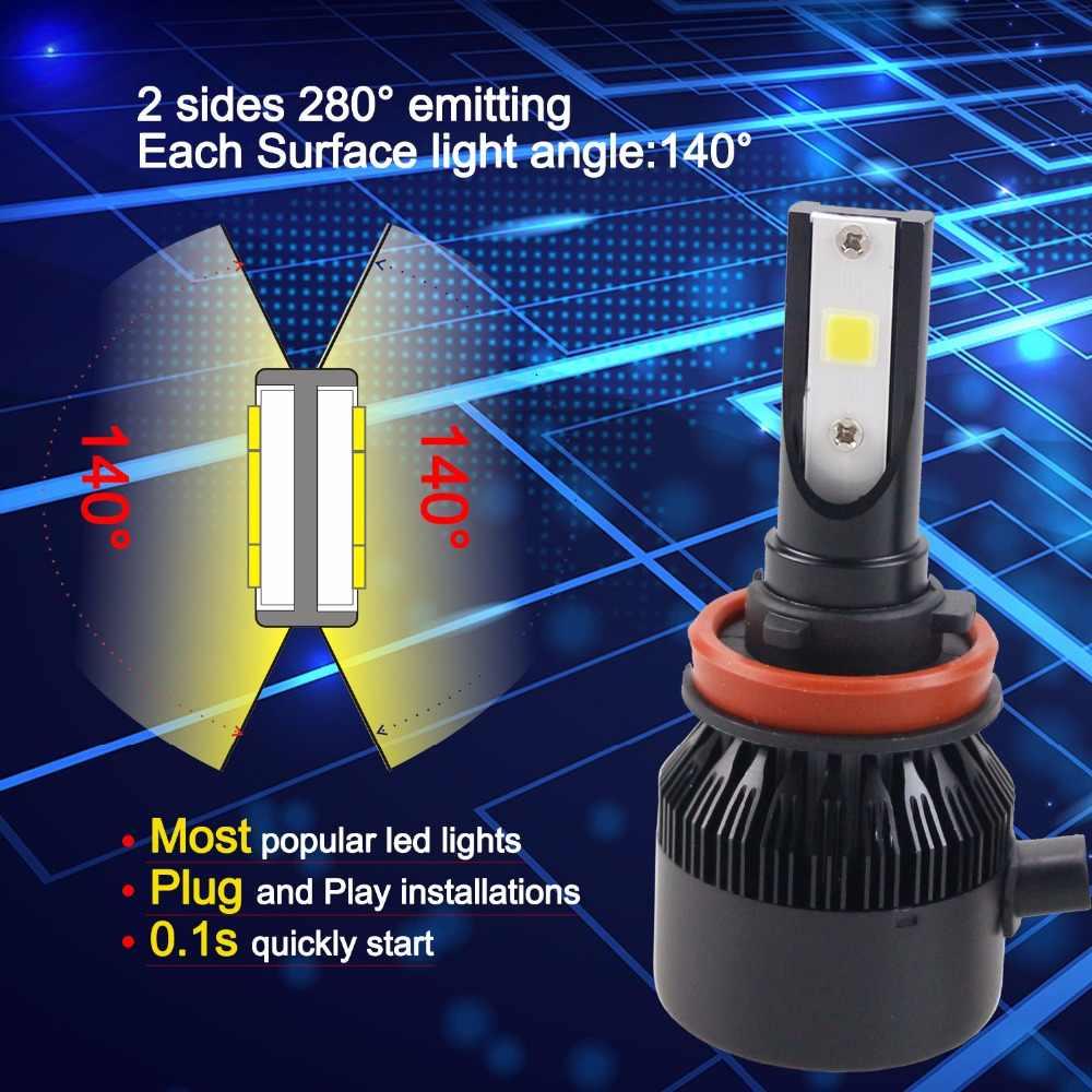 GEETANS H7 H4 LED Car Lights H8/H11 HB3/9005 HB4/9006 9007 H1 6400lm Universal Car Accessories Automobile Bulbs 12V 6000K  BJ
