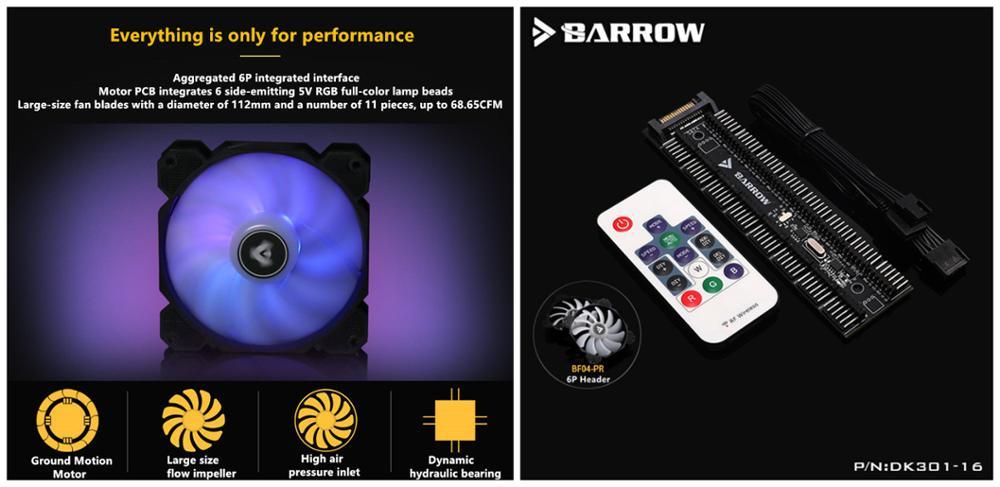 Курган 120 мм PWM Aurora RGB скорость вентилятора+ управление освещением встроенный вентилятор LRC2.0 PWM регулировка скорости BF04-PR - Цвет лезвия: FanXController