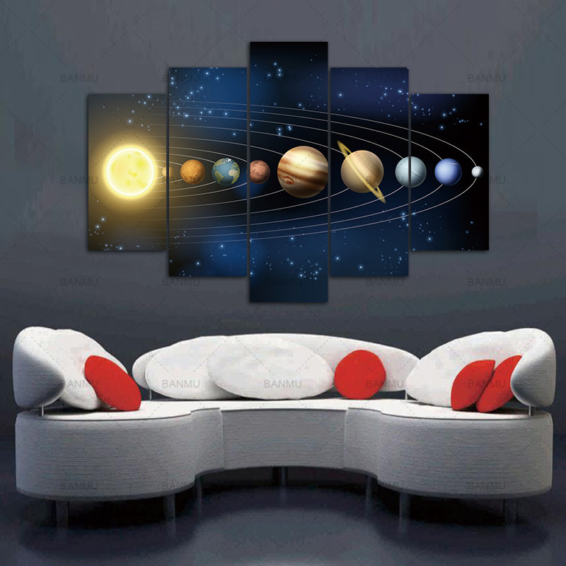 Solar System As Seen From Earth Space Scenery Poster Waterproof Canvas Fabric Print Wall Art Decor