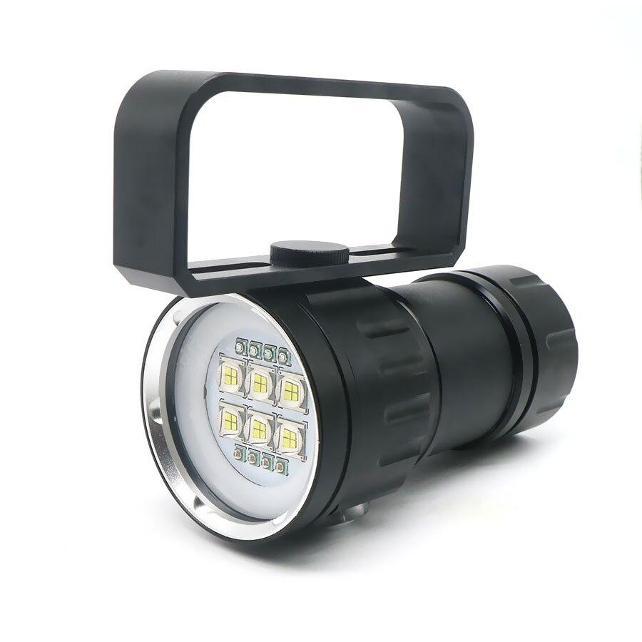 Как выбрать фонарик для фотографирования