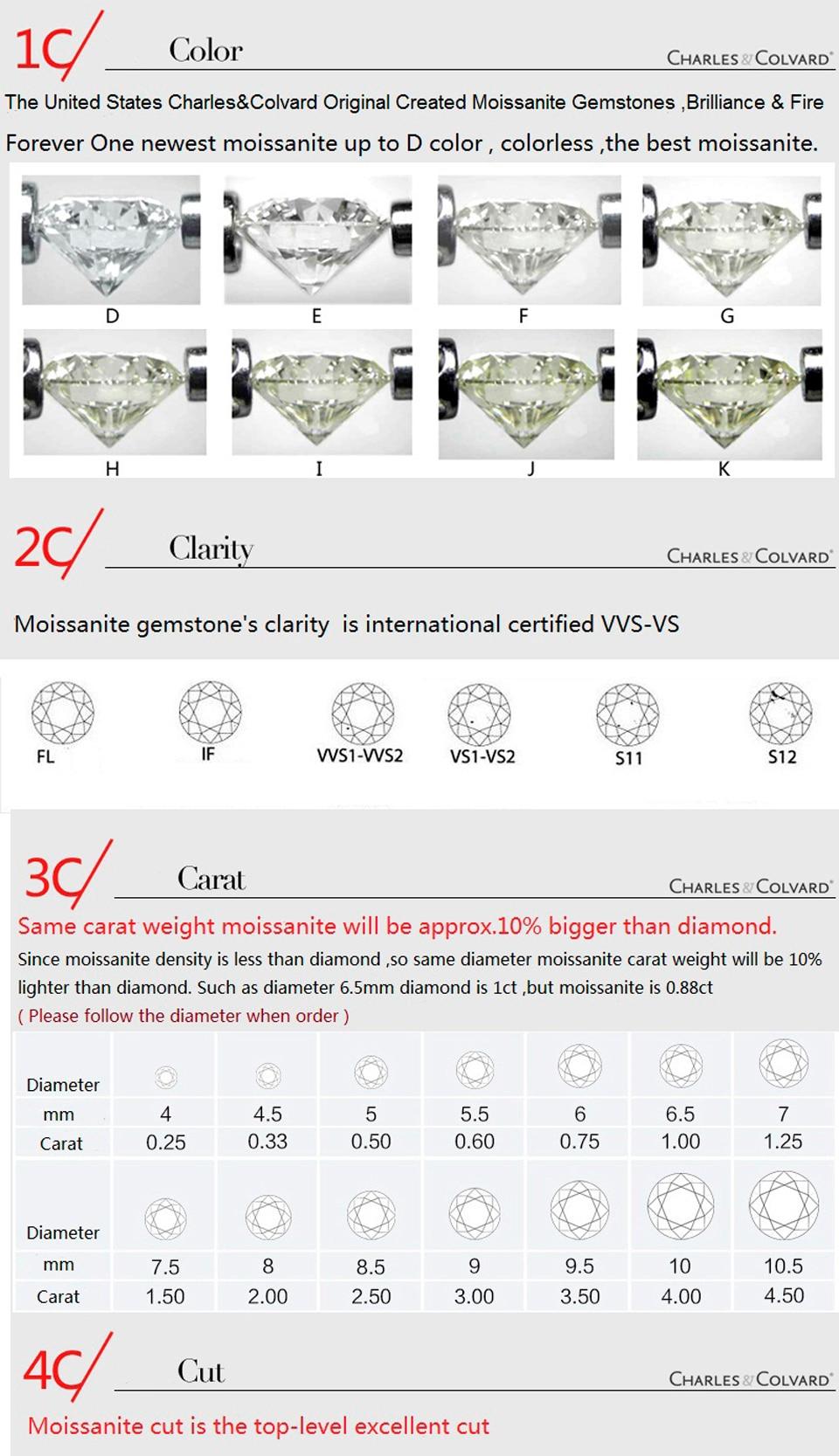 4-diamond 4c