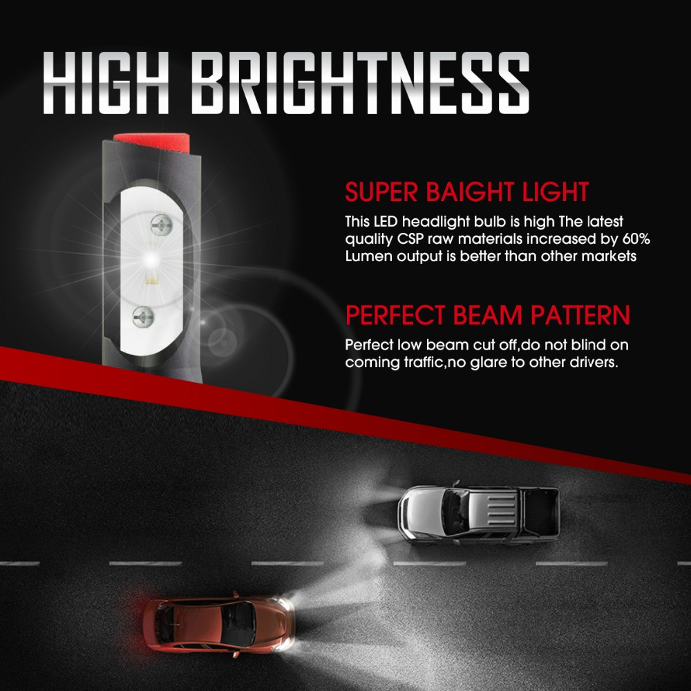 2x H7 LED Car Headlight Bulbs 50W 6500K Pure White 8000LM High Brightness Automobile Low High Beam LED H7 Headlamps Fog Lamps in Car Headlight Bulbs LED from Automobiles Motorcycles