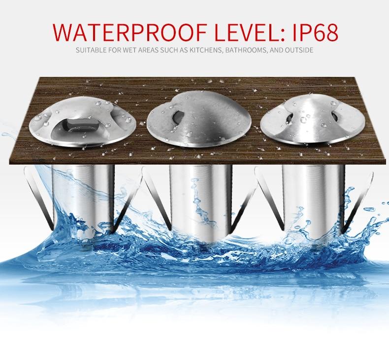 à prova d' água de proteção contra