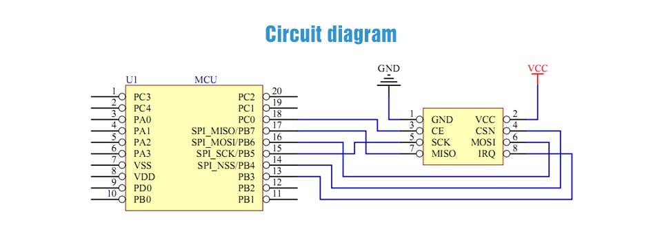 E01-ML01DP5 SPI nRF24L01+PA+LAN Module (5)