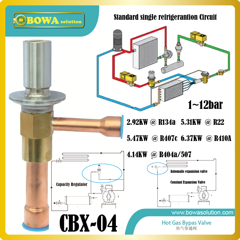 buy cbx 04 r410a pressure regulator connecting compressor discharge line and. Black Bedroom Furniture Sets. Home Design Ideas