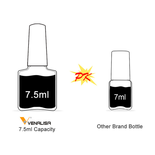 Venalisa 2019 New product nail art Acrylic no-acid primer without acid base coat nail polishes gel lacquer varnish desiccant gel